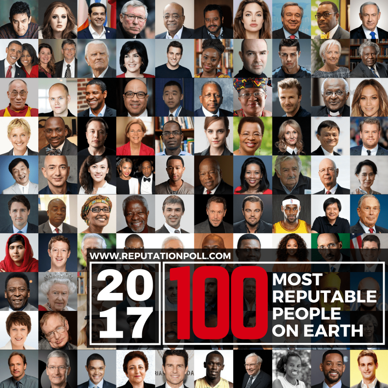 Kofi Annan, Bill Gates, Paul Kagame, Announced among 2017 Most Reputable People on Earth